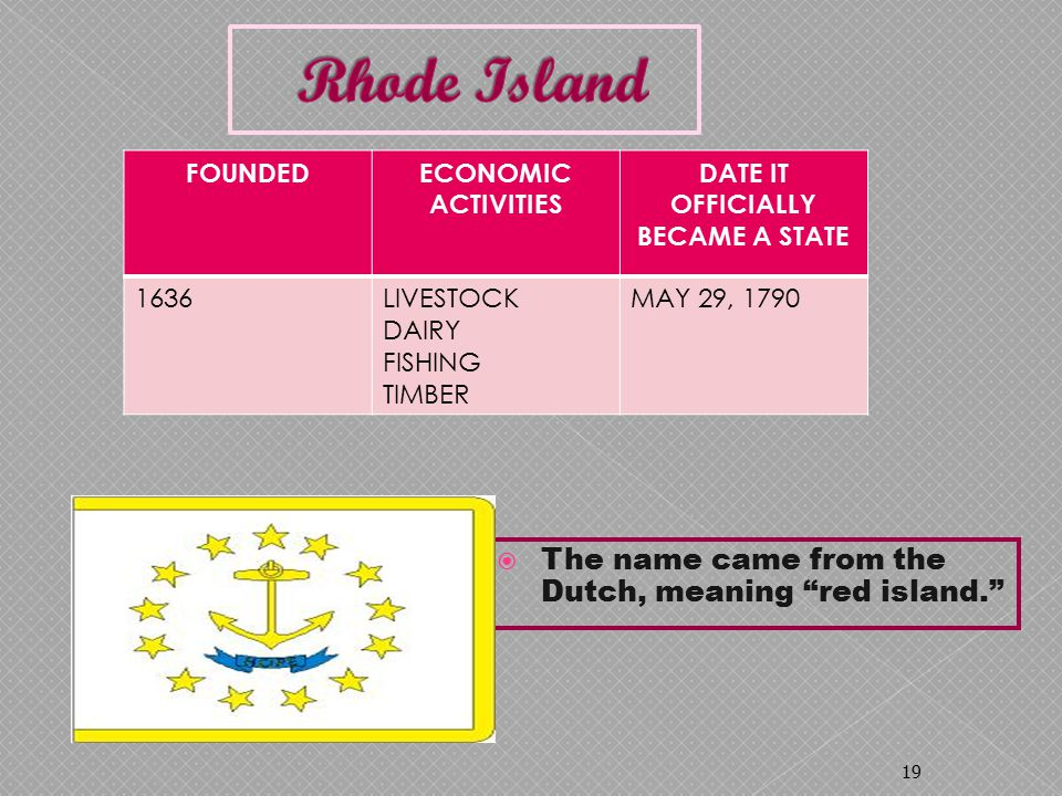  The name came from the Dutch, meaning red island. FOUNDEDECONOMIC ACTIVITIES DATE IT OFFICIALLY BECAME A STATE 1636LIVESTOCK DAIRY FISHING TIMBER MAY 29, 1790 19