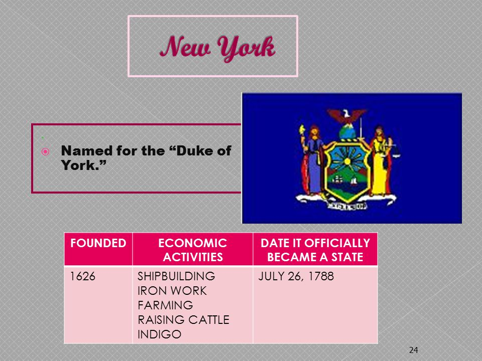 .  Named for the Duke of York. 24 FOUNDEDECONOMIC ACTIVITIES DATE IT OFFICIALLY BECAME A STATE 1626SHIPBUILDING IRON WORK FARMING RAISING CATTLE INDIGO JULY 26, 1788