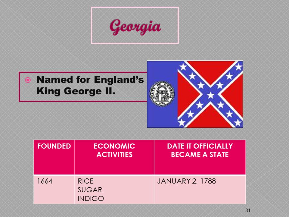  Named for England's King George II.