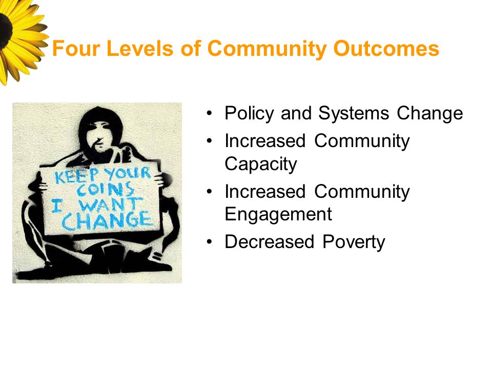 Four Levels of Community Outcomes Policy and Systems Change Increased Community Capacity Increased Community Engagement Decreased Poverty