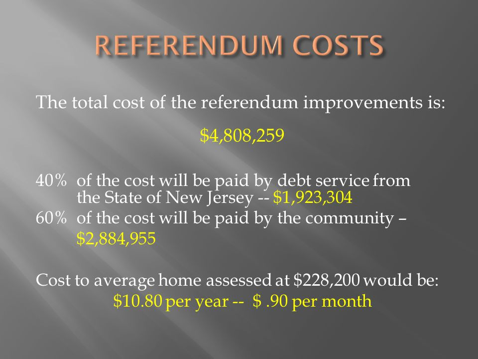 The total cost of the referendum improvements is: $4,808,259 40% of the cost will be paid by debt service from the State of New Jersey -- $1,923,304 60%of the cost will be paid by the community – $2,884,955 Cost to average home assessed at $228,200 would be: $10.80 per year -- $.90 per month