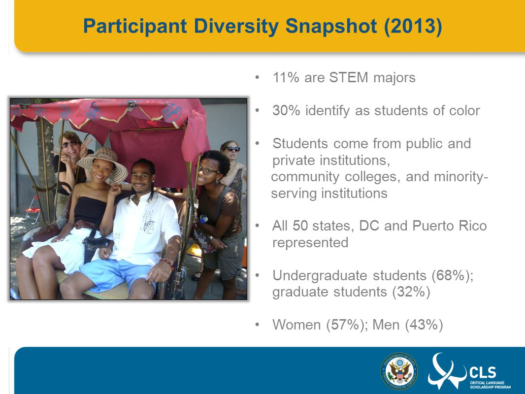Participant Diversity Snapshot (2013) 11% are STEM majors 30% identify as students of color Students come from public and private institutions, community colleges, and minority- serving institutions All 50 states, DC and Puerto Rico represented Undergraduate students (68%); graduate students (32%) Women (57%); Men (43%)
