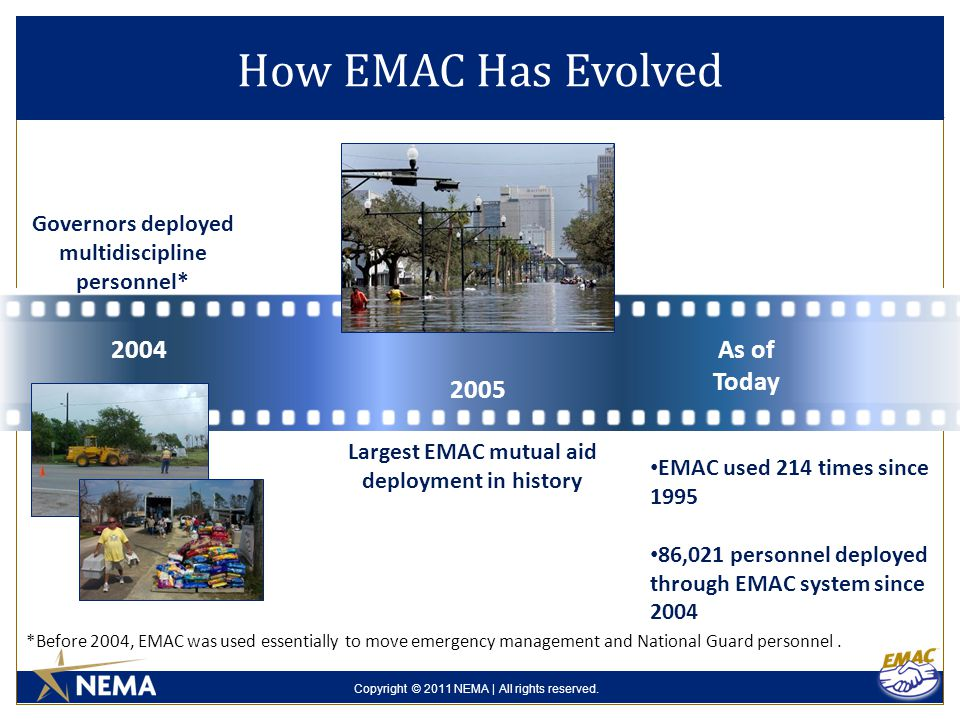 Copyright © 2011 NEMA | All rights reserved. Governors deployed multidiscipline personnel* Largest EMAC mutual aid deployment in history 2004 2005 As