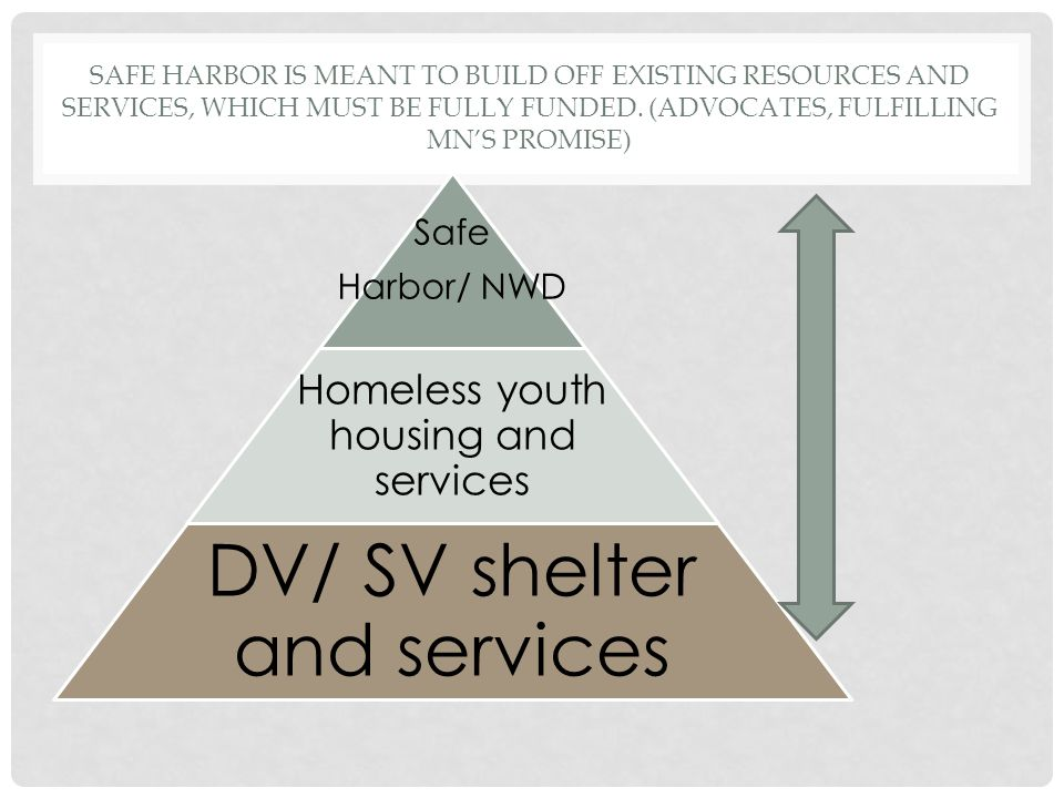 SAFE HARBOR IS MEANT TO BUILD OFF EXISTING RESOURCES AND SERVICES, WHICH MUST BE FULLY FUNDED.