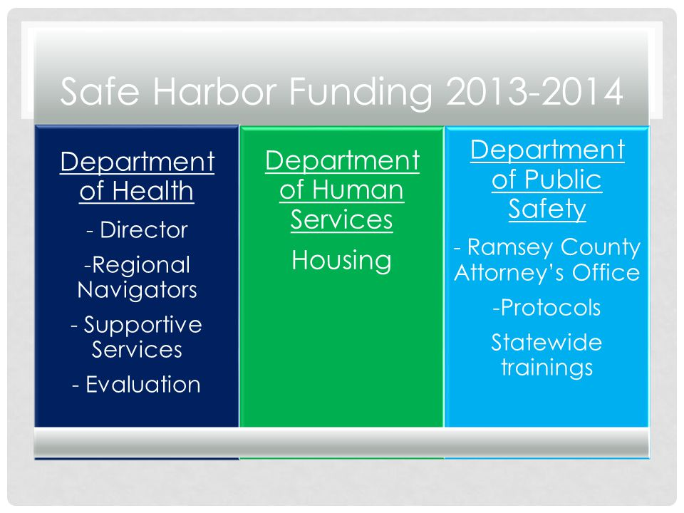 Safe Harbor Funding 2013-2014 Department of Health - Director -Regional Navigators - Supportive Services - Evaluation Department of Human Services Housing Department of Public Safety - Ramsey County Attorney's Office -Protocols Statewide trainings