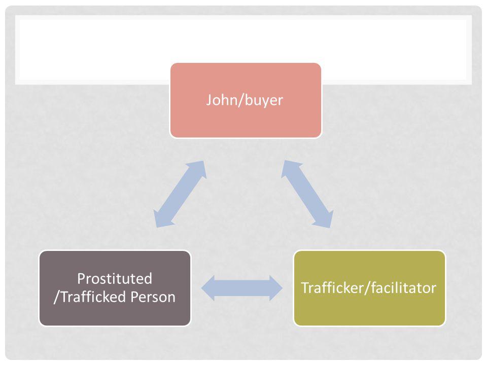 John/buyerTrafficker/facilitator Prostituted /Trafficked Person