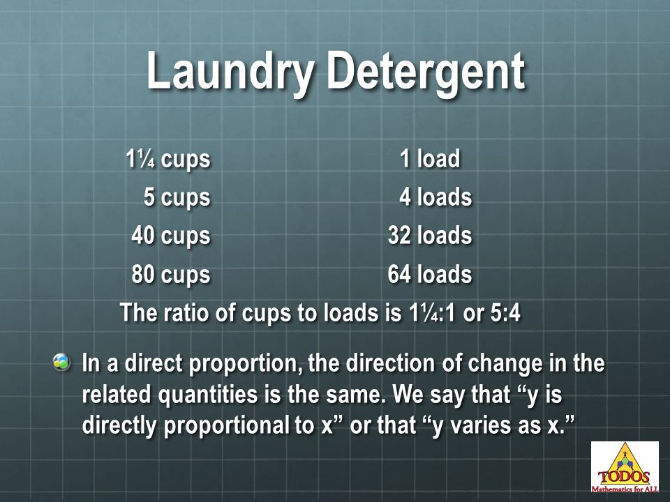 Laundry Detergent 1¼ cups 1 load 1¼ cups 1 load 5 cups 4 loads 5 cups 4 loads 40 cups32 loads 40 cups32 loads 80 cups64 loads 80 cups64 loads The ratio of cups to loads is 1¼:1 or 5:4 In a direct proportion, the direction of change in the related quantities is the same.