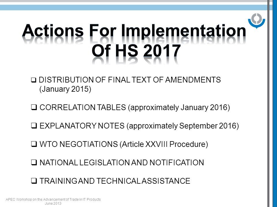  DISTRIBUTION OF FINAL TEXT OF AMENDMENTS (January 2015)  CORRELATION TABLES (approximately January 2016)  EXPLANATORY NOTES (approximately Septemb