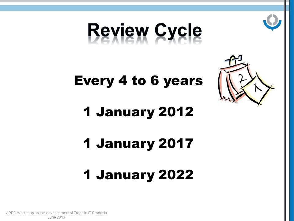 Every 4 to 6 years 1 January 2012 1 January 2017 1 January 2022