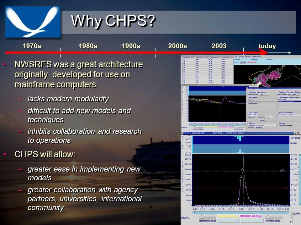 Why CHPS.