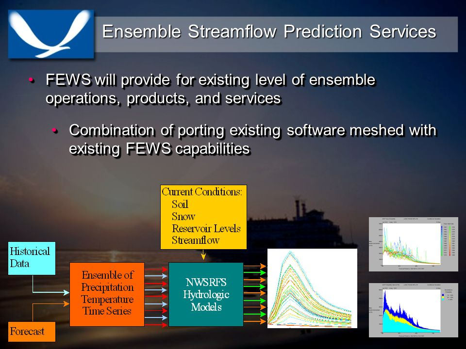 19 FEWS will provide for existing level of ensemble operations, products, and servicesFEWS will provide for existing level of ensemble operations, products, and services Combination of porting existing software meshed with existing FEWS capabilitiesCombination of porting existing software meshed with existing FEWS capabilities FEWS will provide for existing level of ensemble operations, products, and servicesFEWS will provide for existing level of ensemble operations, products, and services Combination of porting existing software meshed with existing FEWS capabilitiesCombination of porting existing software meshed with existing FEWS capabilities Ensemble Streamflow Prediction Services