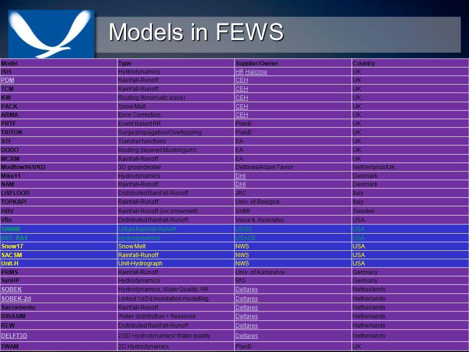 Models in FEWS 20 ModelTypeSupplier/OwnerCountry ISISHydrodynamicsHRHR/HalcrowHalcrowUK PDMRainfall-RunoffCEHUK TCMRainfall-RunoffCEHUK KWRouting (kinematic wave)CEHUK PACKSnow MeltCEHUK ARMAError CorrectionCEHUK PRTFEvent Based RRPlanBUK TRITONSurge propagation/OvertoppingPlanBUK STFTransfer functionsEAUK DODORouting (layered Muskingum)EAUK MCRMRainfall-RunoffEAUK Modflow96/VKD3D groundwaterDeltares/Adam TaylorNetherlands/UK Mike11HydrodynamicsDHIDenmark NAMRainfall-RunoffDHIDenmark LISFLOODDistributed Rainfall-RunoffJRCItaly TOPKAPIRainfall-RunoffUniv.