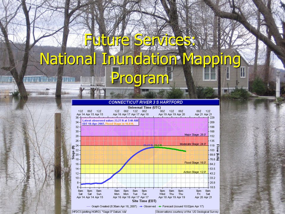 Future Services: National Inundation Mapping Program
