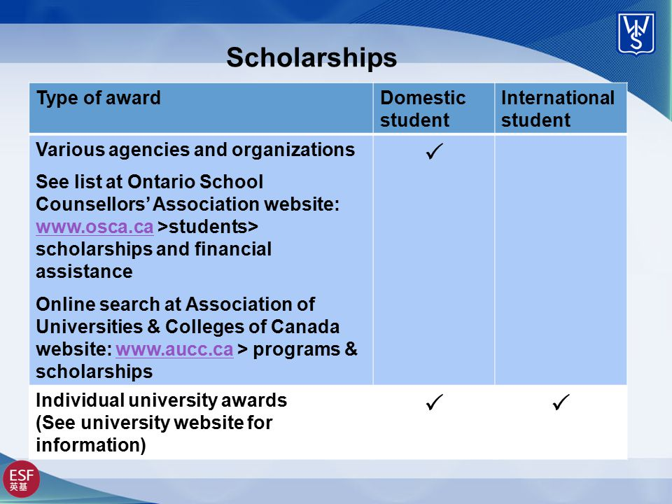 Scholarships Type of awardDomestic student International student Various agencies and organizations See list at Ontario School Counsellors' Association website: www.osca.ca >students> scholarships and financial assistance www.osca.ca Online search at Association of Universities & Colleges of Canada website: www.aucc.ca > programs & scholarshipswww.aucc.ca  Individual university awards (See university website for information) 