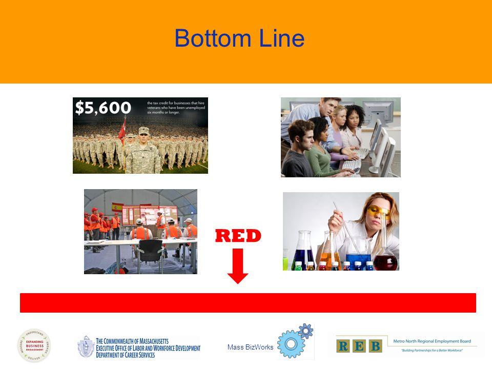 Bottom Line Mass BizWorks Black RED