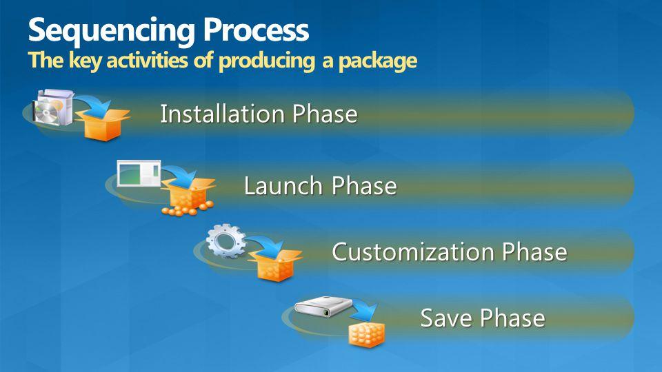Installation Phase Launch Phase Customization Phase Save Phase