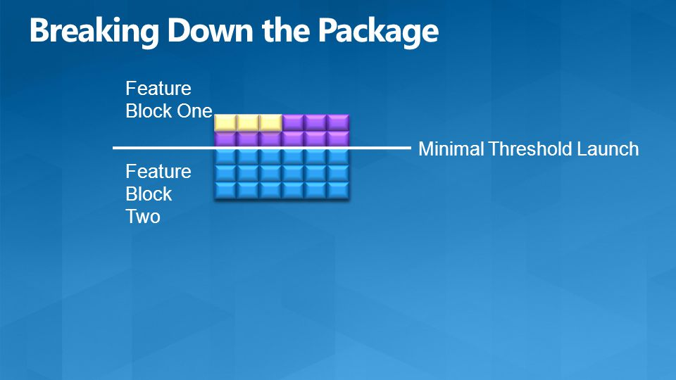 Minimal Threshold Launch Feature Block One Feature Block Two