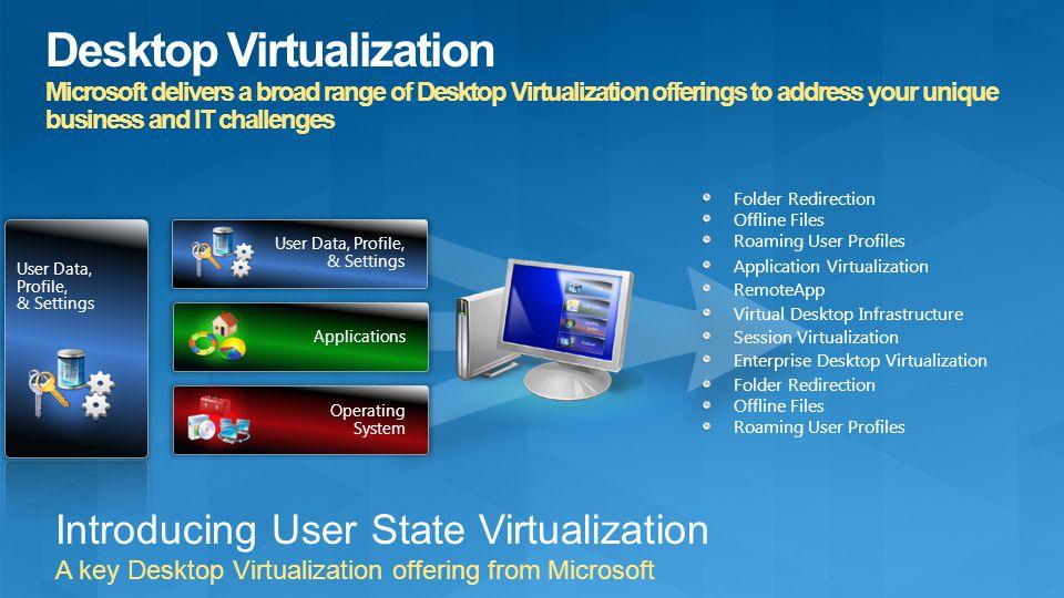 Folder Redirection Offline Files Roaming User Profiles Application Virtualization RemoteApp Virtual Desktop Infrastructure Session Virtualization Ente
