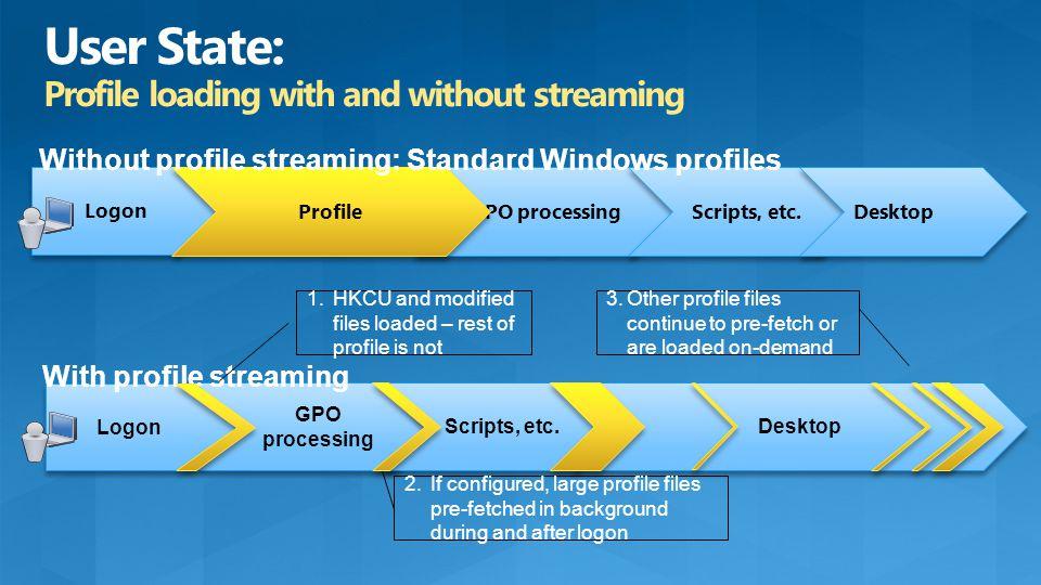 GPO processing Logon Scripts, etc.