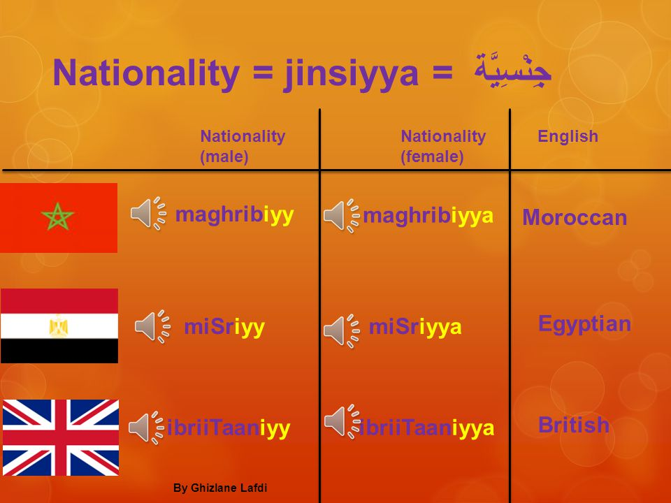 Countries= buldaan= بُلْدَان اَلْمَغْرِب almaghrib Morocco مِصْر miSr Egypt فَرَنْسَا faransaa France ابْرِيطَانْيَا ibriiTaanyaa Britain اِيطَالْيَا