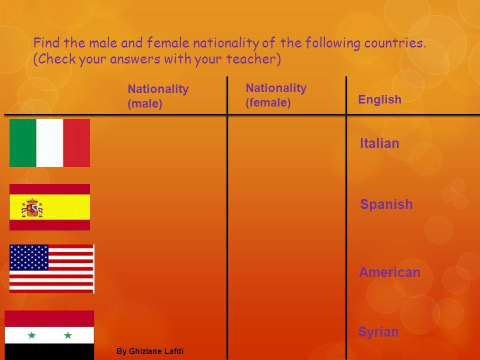 Nationality = jinsiyya = جِنْسِيَّة Nationality (male) Nationality (female) English maghribiyy maghribiyya Moroccan miSriyymiSriyya Egyptian ibriiTaan