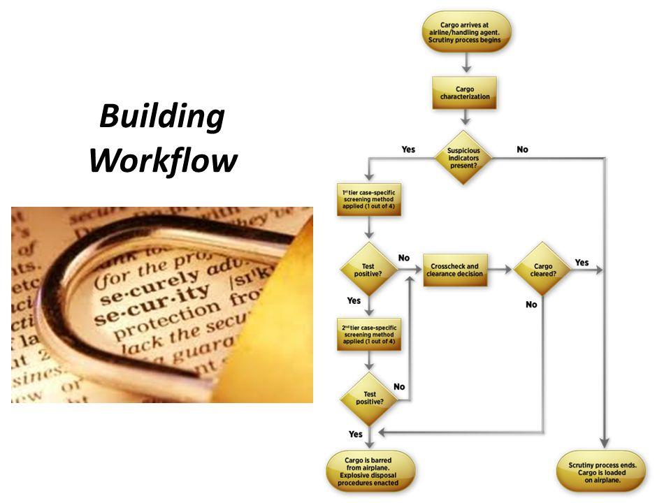 Building Workflow