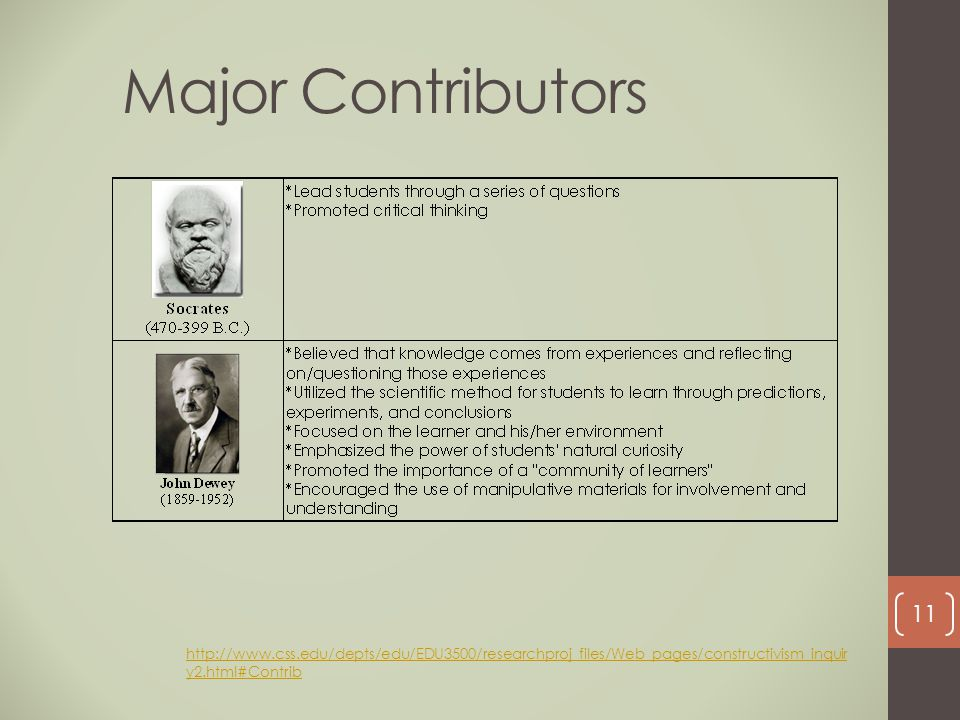 Major Contributors http://www.css.edu/depts/edu/EDU3500/researchproj_files/Web_pages/constructivism_inquir y2.html#Contrib 11