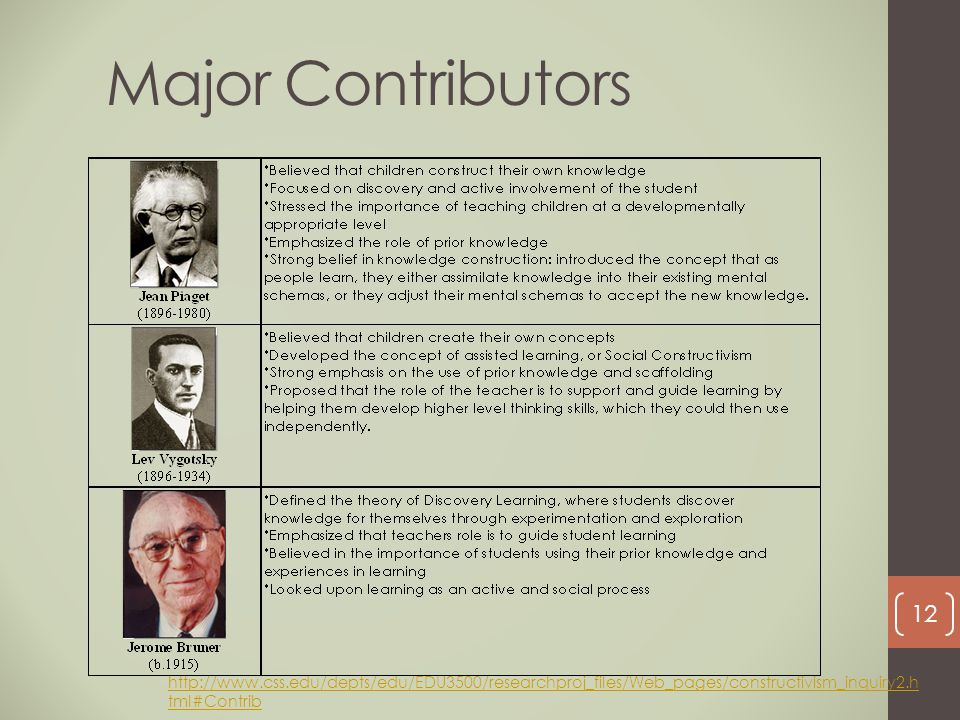 Major Contributors http://www.css.edu/depts/edu/EDU3500/researchproj_files/Web_pages/constructivism_inquiry2.h tml#Contrib 12