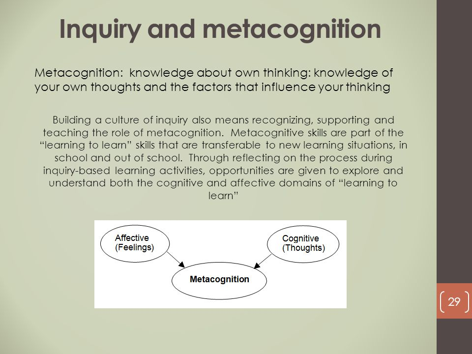 Inquiry and metacognition Metacognition: knowledge about own thinking: knowledge of your own thoughts and the factors that influence your thinking Bui