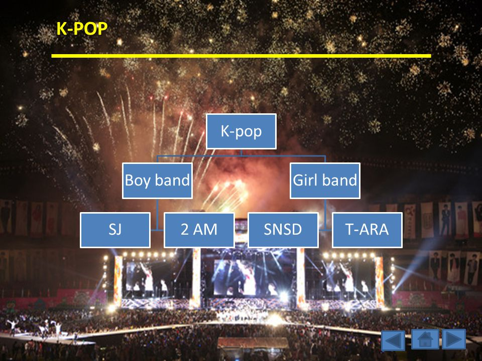 K-POP K-pop Boy band SJ2 AM Girl band SNSDT-ARA