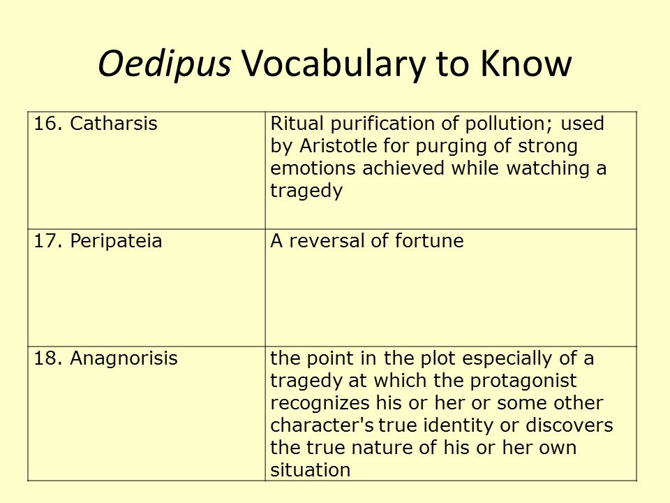 Oedipus Vocabulary to Know 16.