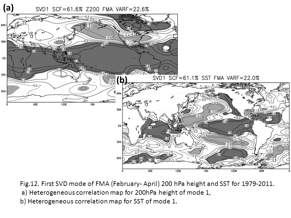 (a) Fig.12. First SVD mode of FMA (February- April) 200 hPa height and SST for 1979-2011.