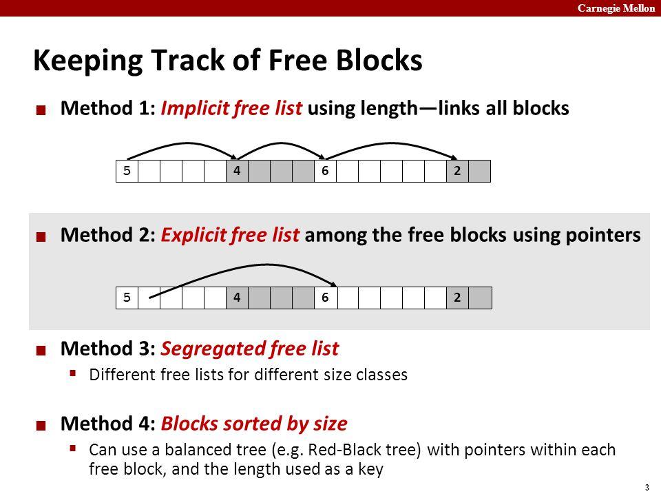 Carnegie Mellon 3 Keeping Track of Free Blocks Method 1: Implicit free list using length—links all blocks Method 2: Explicit free list among the free