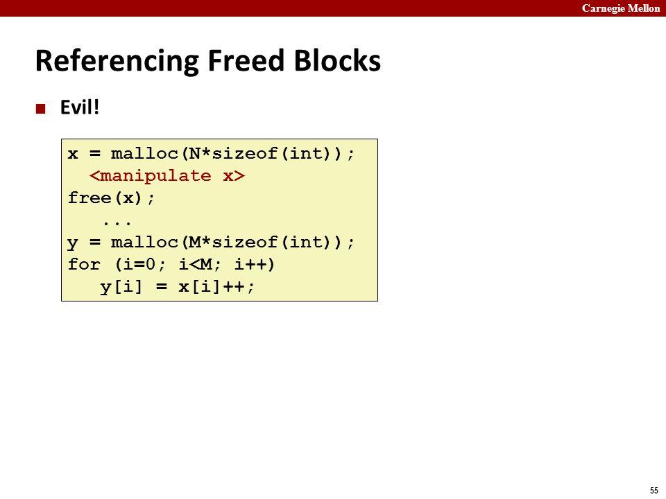 Carnegie Mellon 55 Referencing Freed Blocks Evil! x = malloc(N*sizeof(int)); free(x);... y = malloc(M*sizeof(int)); for (i=0; i<M; i++) y[i] = x[i]++;