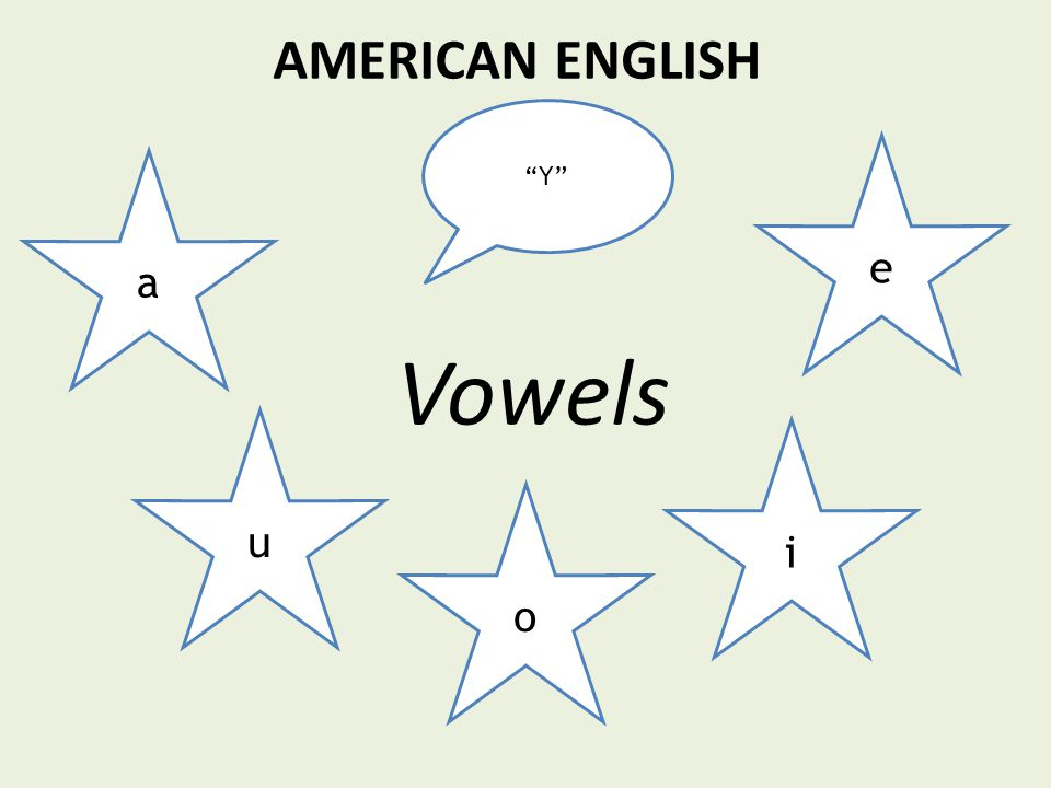 "AMERICAN ENGLISH Vowels auoie ""Y"""