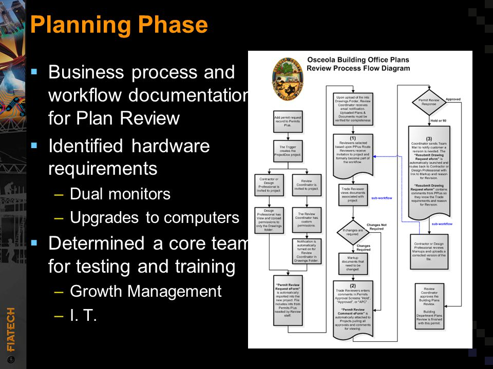 Planning Phase  Business process and workflow documentation for Plan Review  Identified hardware requirements –Dual monitors –Upgrades to computers  Determined a core team for testing and training –Growth Management –I.