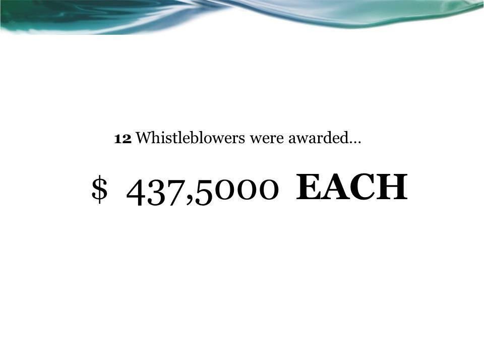 $ EACH437,5000 12 Whistleblowers were awarded…