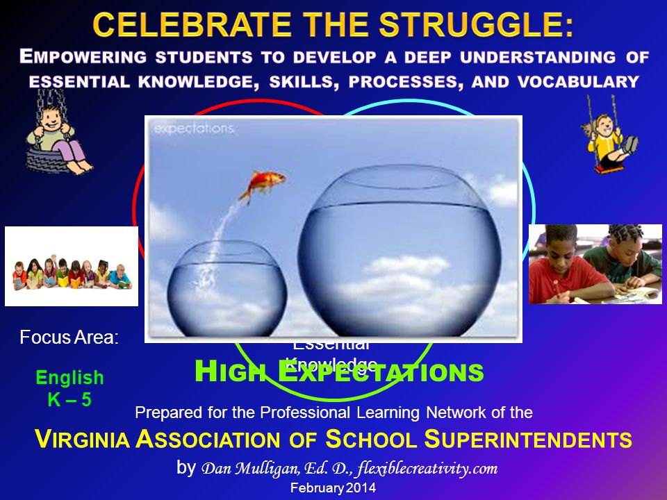 Prepared for the Professional Learning Network of the V IRGINIA A SSOCIATION OF S CHOOL S UPERINTENDENTS by Dan Mulligan, Ed.
