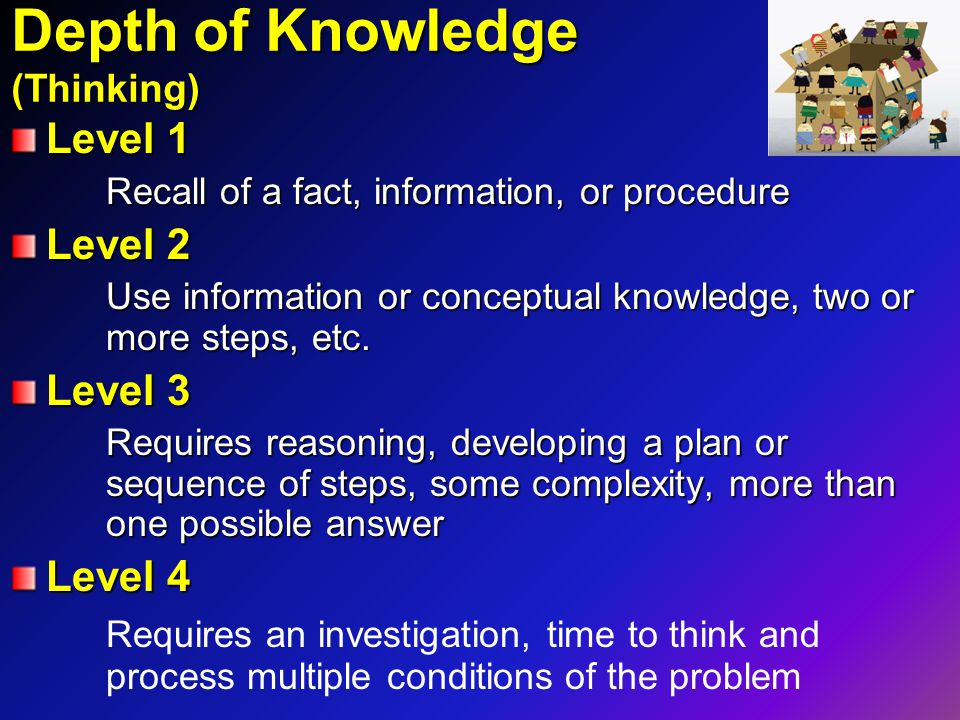 Depth of Knowledge (Thinking) Level 1 Recall of a fact, information, or procedure Level 2 Use information or conceptual knowledge, two or more steps, etc.