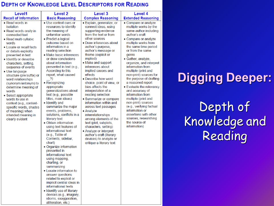 Digging Deeper: Depth of Knowledge and Reading