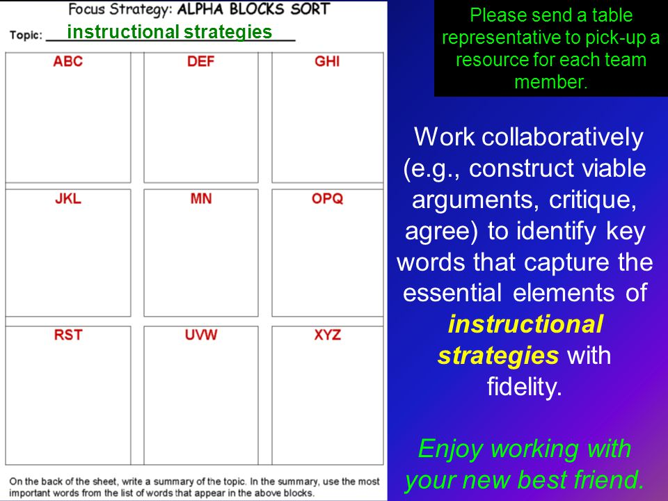 Work collaboratively (e.g., construct viable arguments, critique, agree) to identify key words that capture the essential elements of instructional strategies with fidelity.