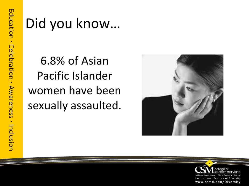 Did you know… Education · Celebration · Awareness · Inclusion 6.8% of Asian Pacific Islander women have been sexually assaulted.