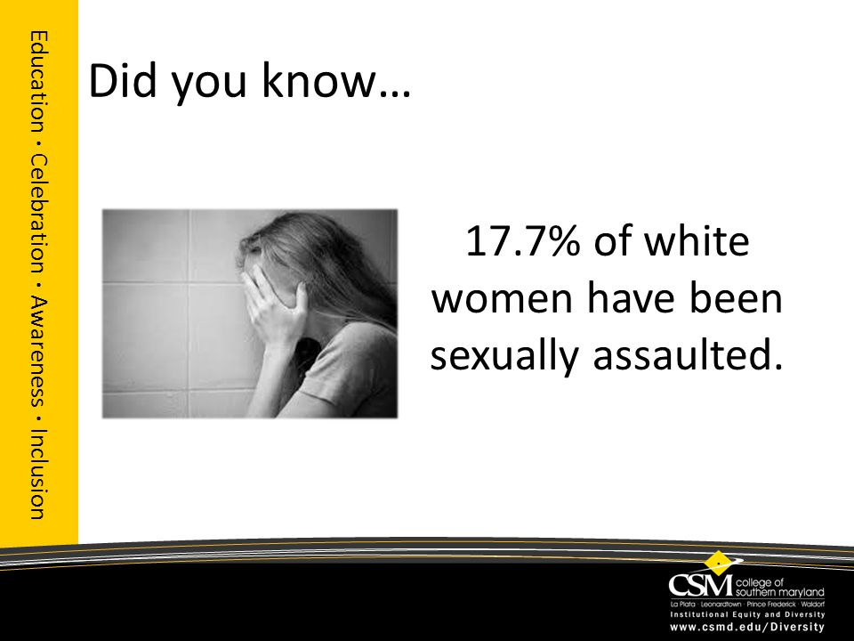Did you know… Education · Celebration · Awareness · Inclusion 17.7% of white women have been sexually assaulted.