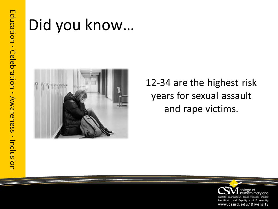 Did you know… Education · Celebration · Awareness · Inclusion 12-34 are the highest risk years for sexual assault and rape victims.