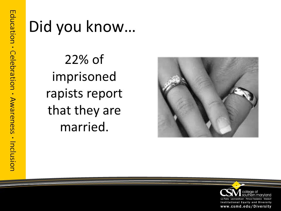 Did you know… Education · Celebration · Awareness · Inclusion 22% of imprisoned rapists report that they are married.