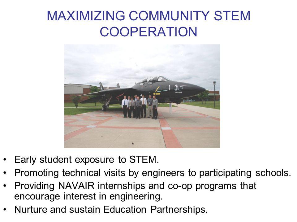 MAXIMIZING COMMUNITY STEM COOPERATION Early student exposure to STEM.