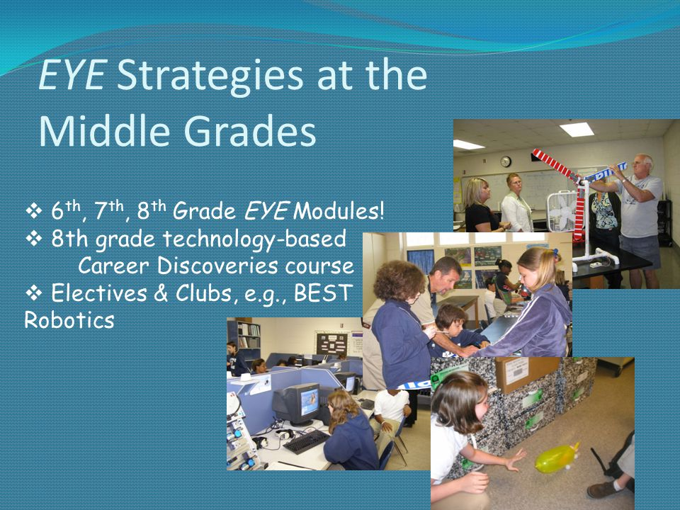 EYE Strategies at the Middle Grades  6 th, 7 th, 8 th Grade EYE Modules.