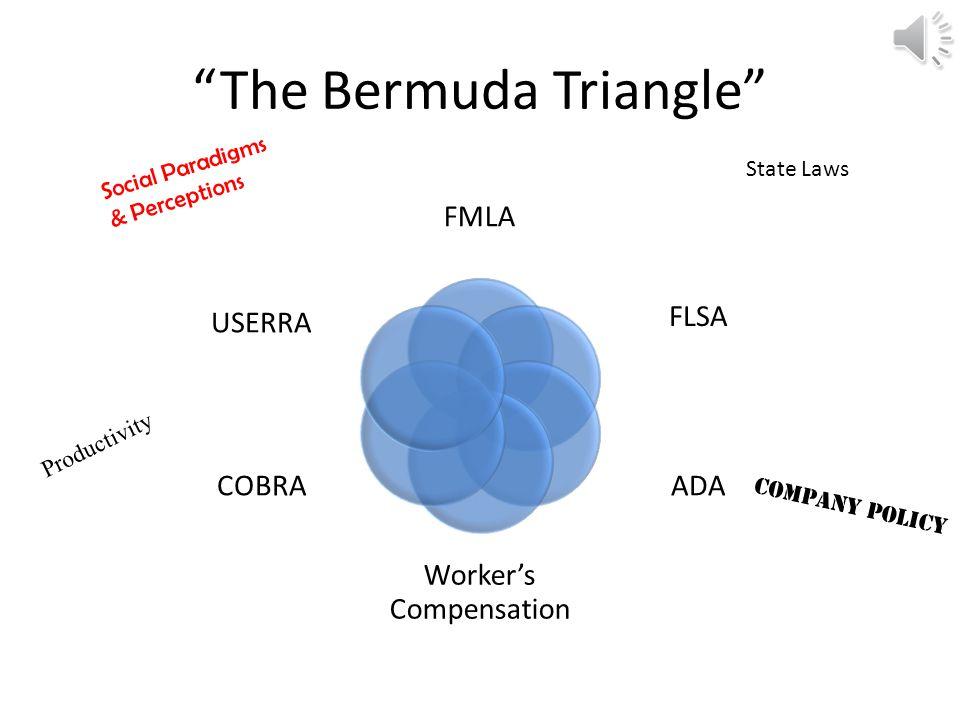 The Bermuda Triangle FMLA FLSA ADA Worker's Compensation COBRA USERRA State Laws Company Policy Social Paradigms & Perceptions Productivity