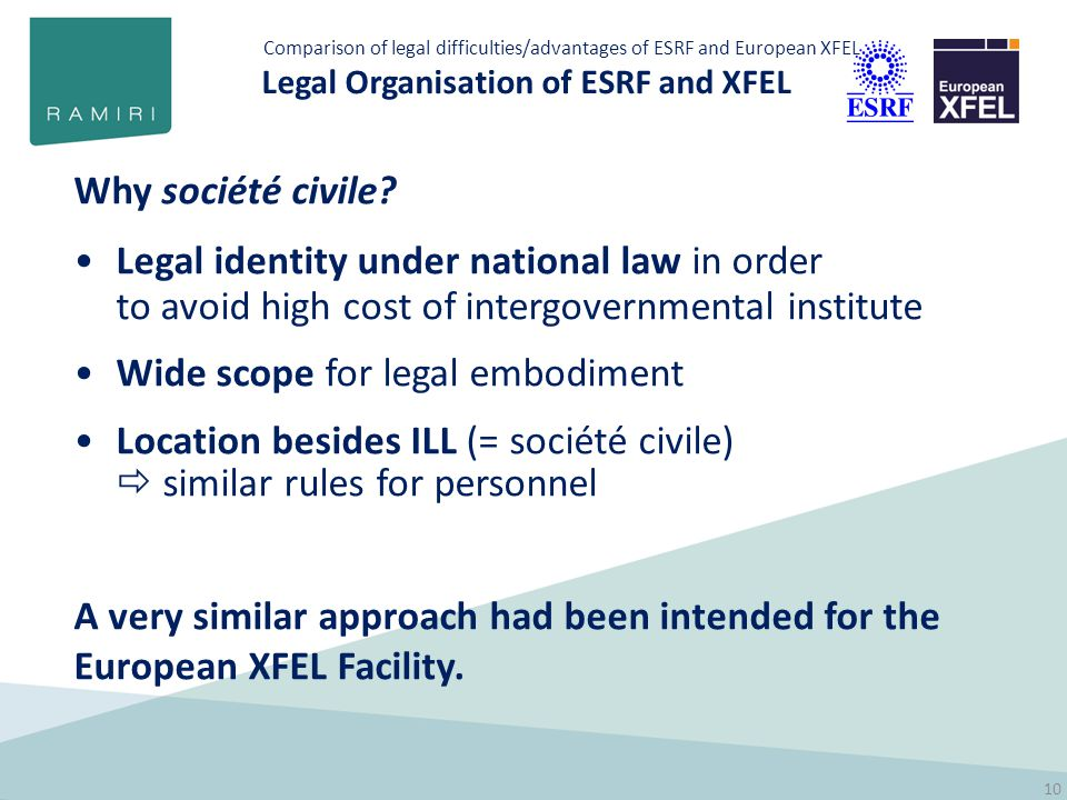 10 Why société civile? Legal identity under national law in order to avoid high cost of intergovernmental institute Wide scope for legal embodiment Lo