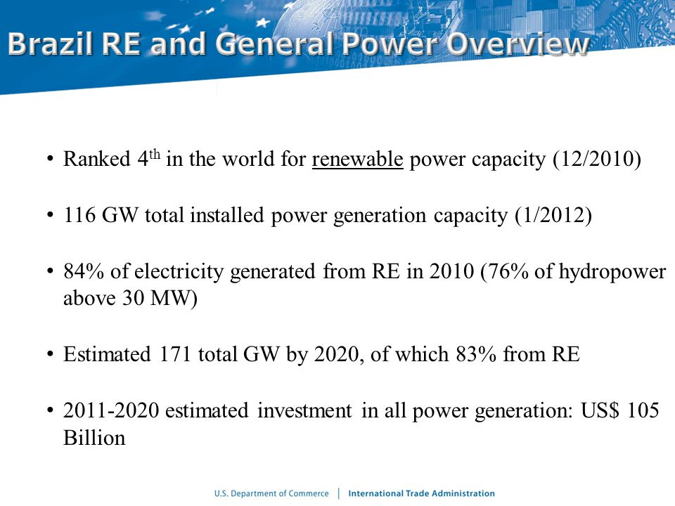 Ranked 4 th in the world for renewable power capacity (12/2010) 116 GW total installed power generation capacity (1/2012) 84% of electricity generated from RE in 2010 (76% of hydropower above 30 MW) Estimated 171 total GW by 2020, of which 83% from RE 2011-2020 estimated investment in all power generation: US$ 105 Billion
